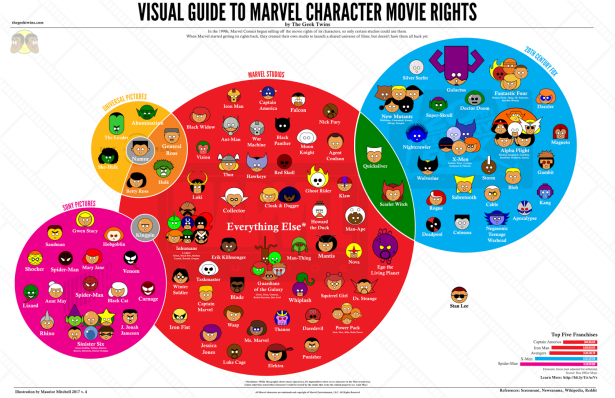 marvel-rights-v4.png